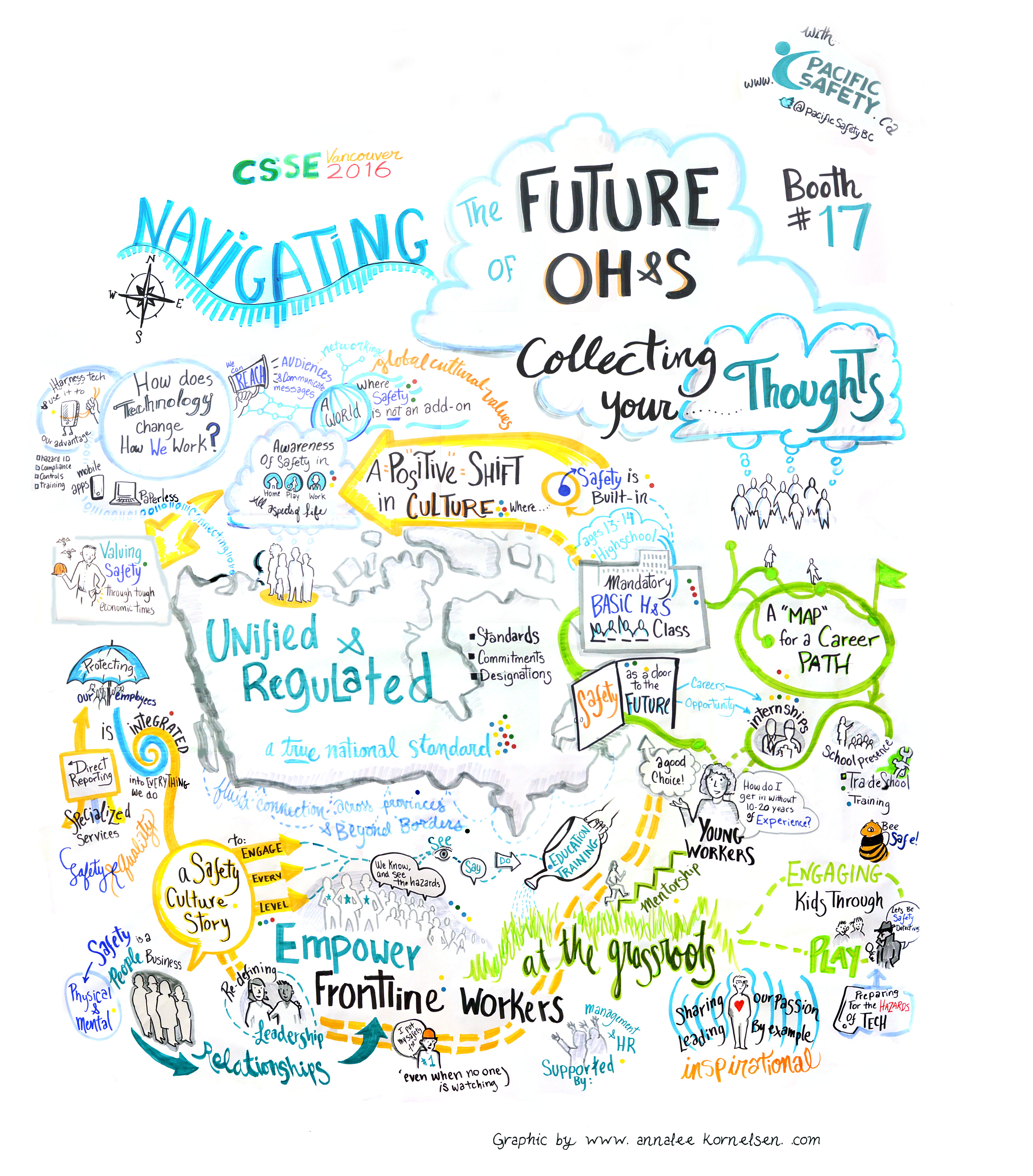 Navigating the Future of OHS