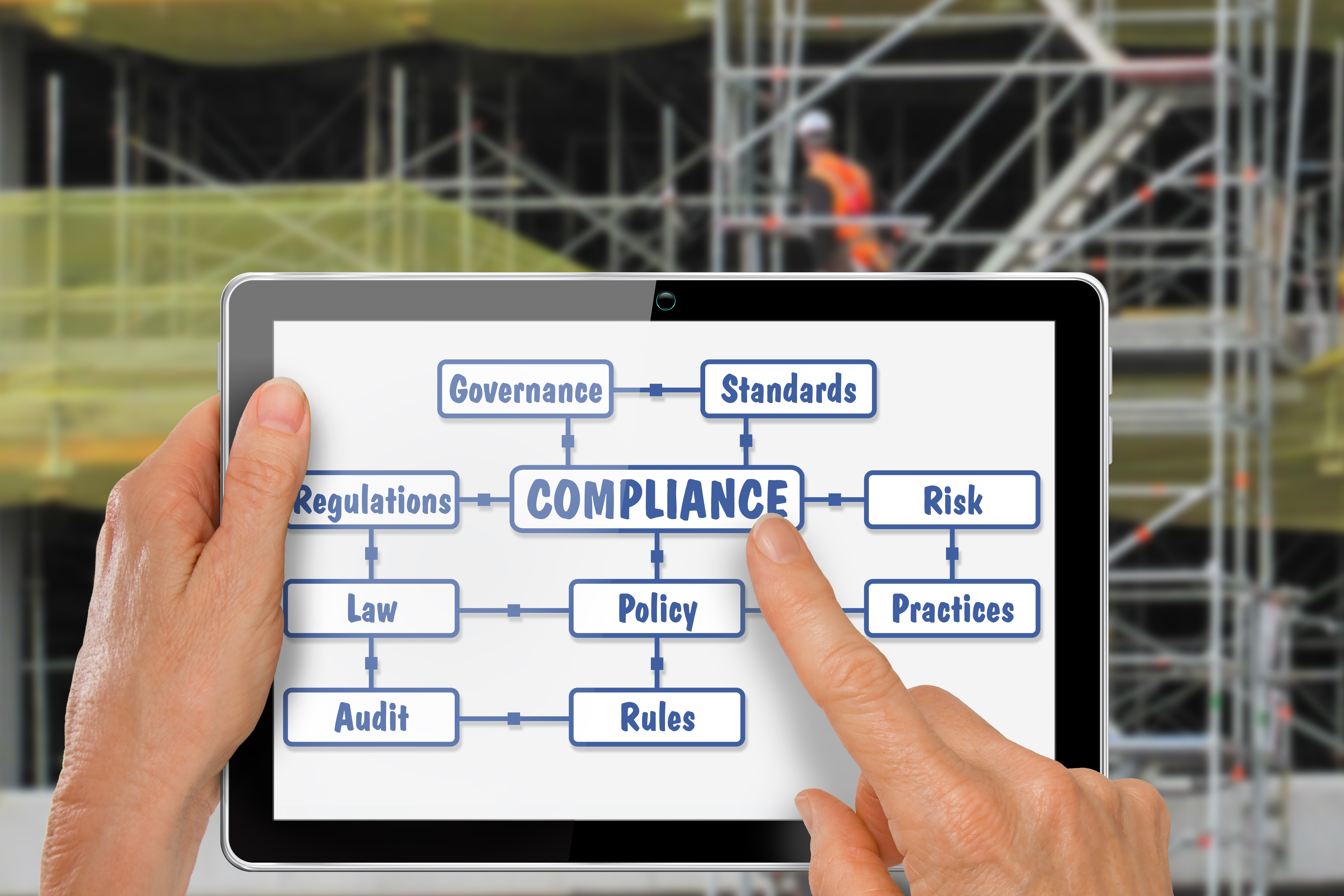 Safety Management System (SMS) Software: What You Need to Know